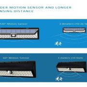 motion-sensored-54-led-sol4